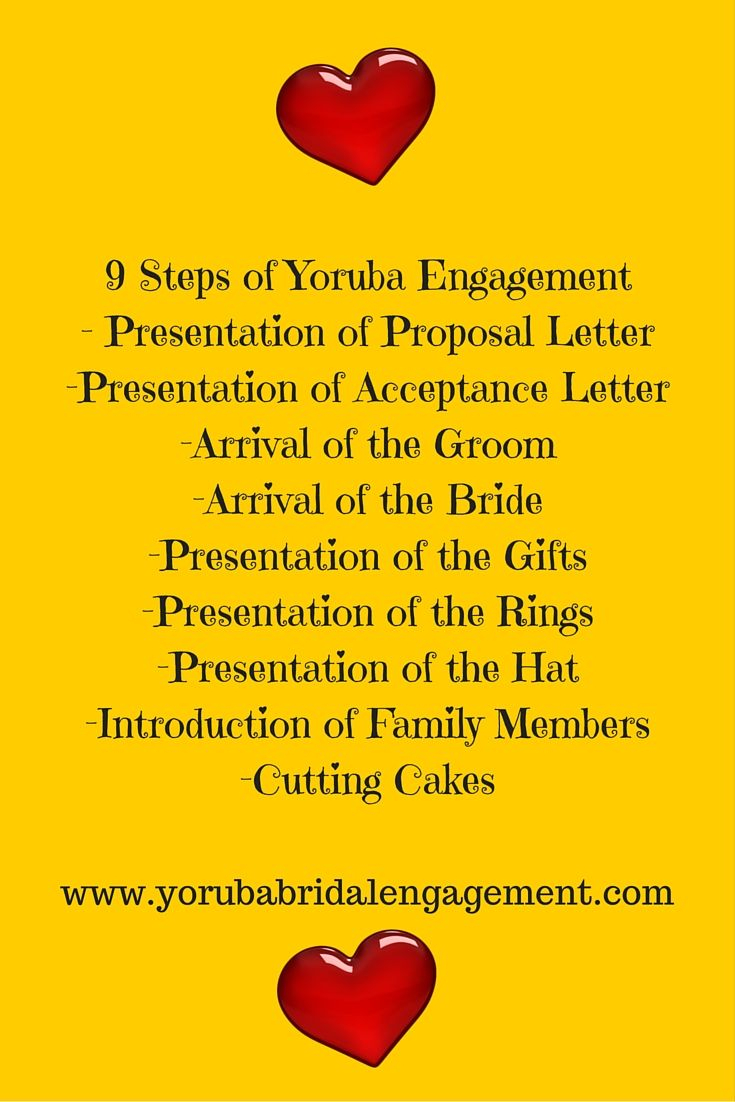 Yoruba Engagement Proposal Letter Template - 114 Best It S A Girl Thing Nigerian Wedding Images On Pinterest