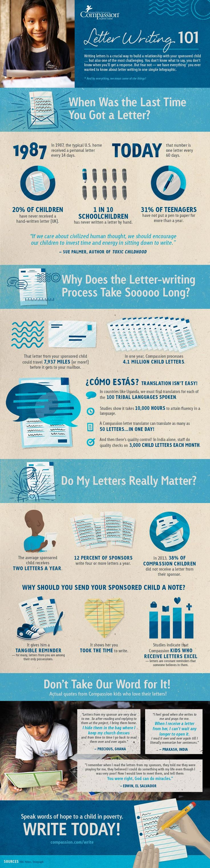 Compassion International Letter Template - 231 Best Passion International Images On Pinterest