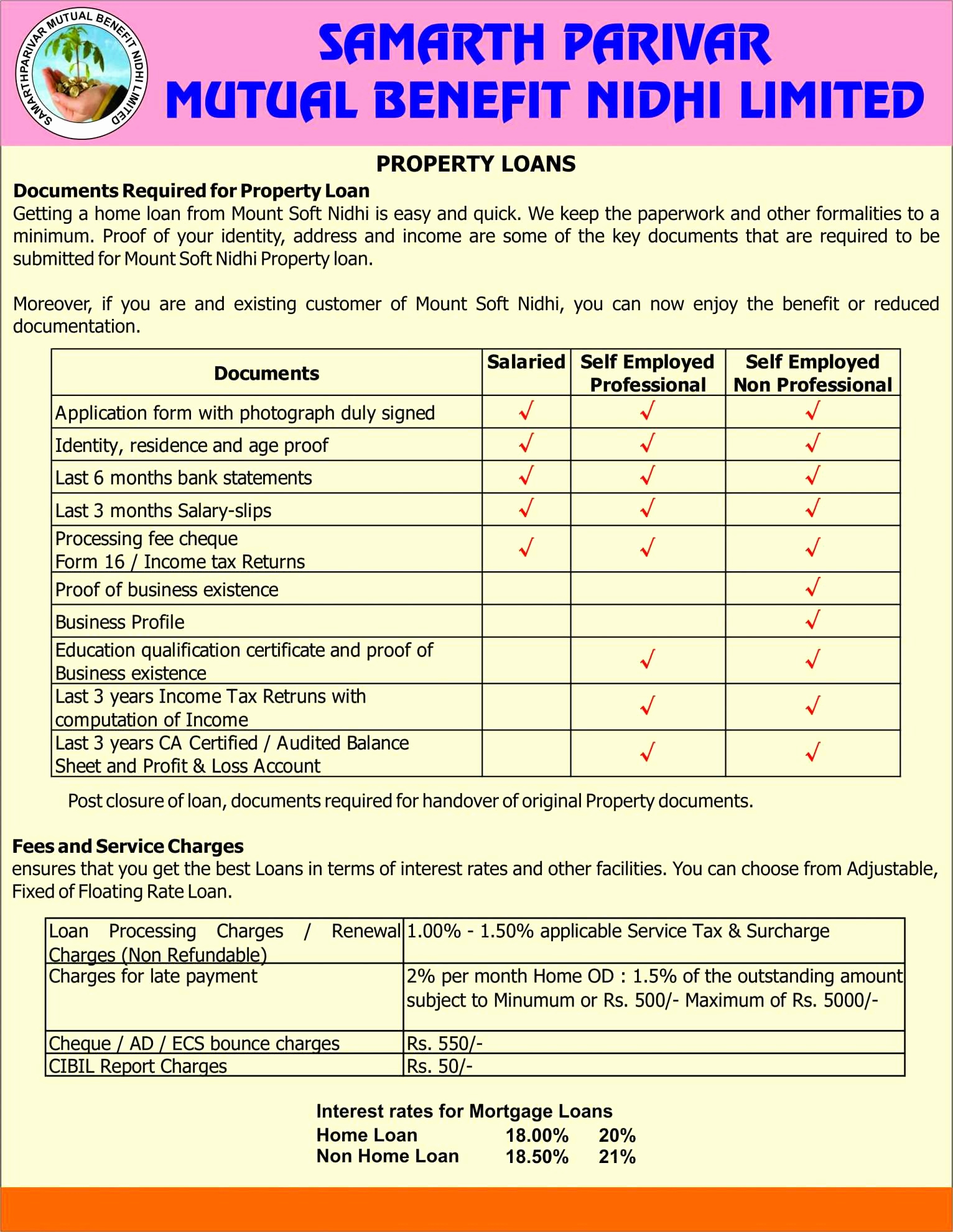 Mortgage Loan Payoff Letter Template - Beautiful Loan Agreement Template Word