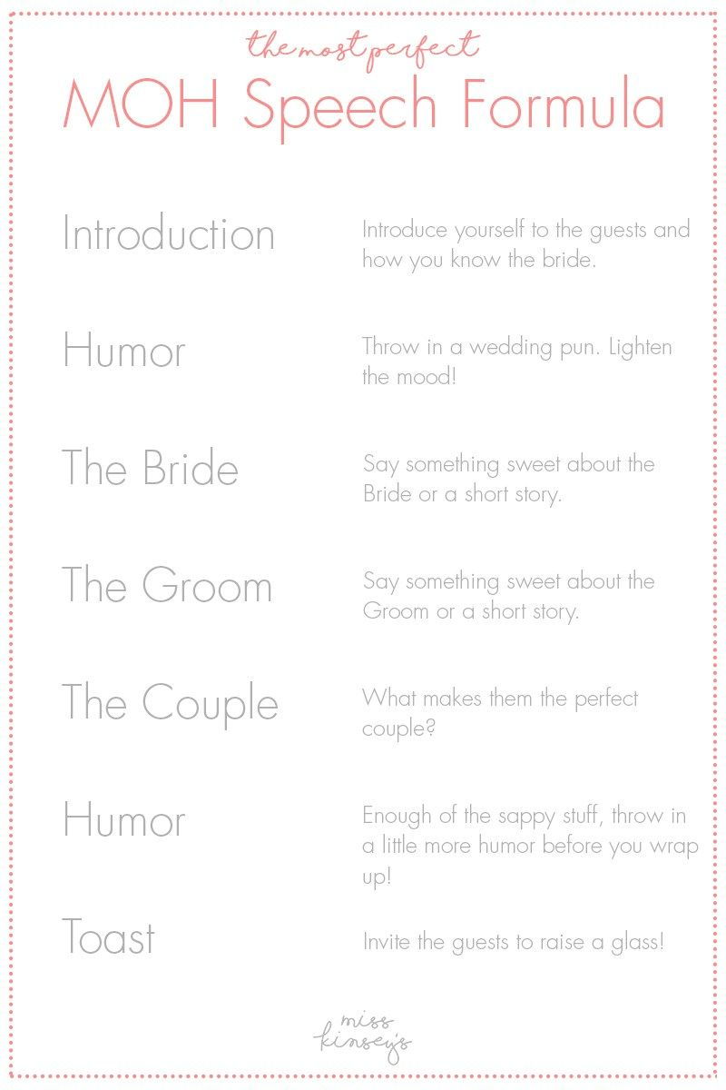 Welcome Letter Template for Wedding Guests - Maid Of Honor Speech …