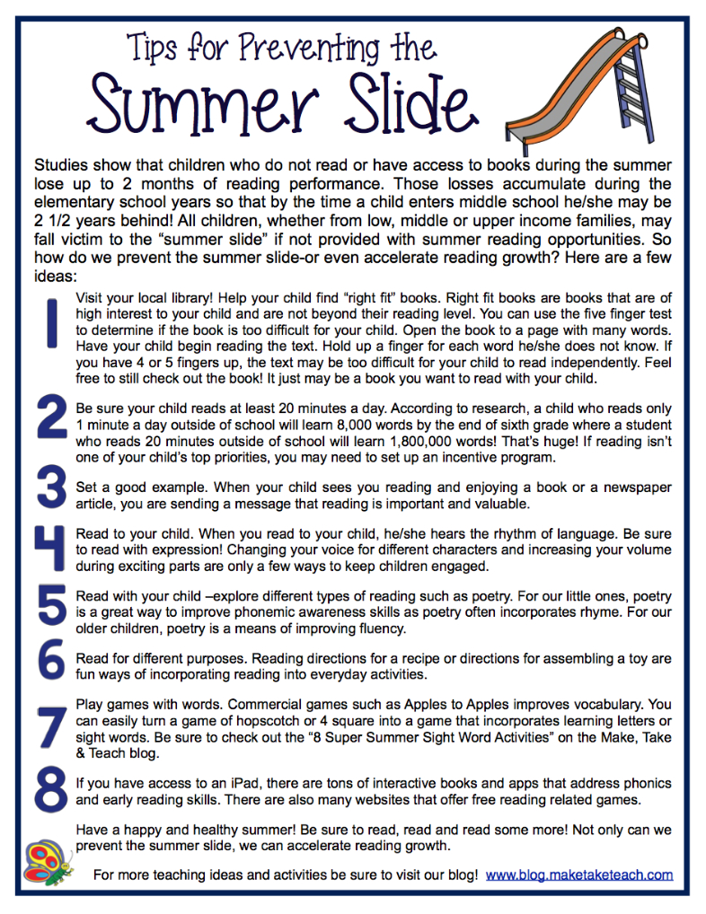 summer camp letter to parents template samples