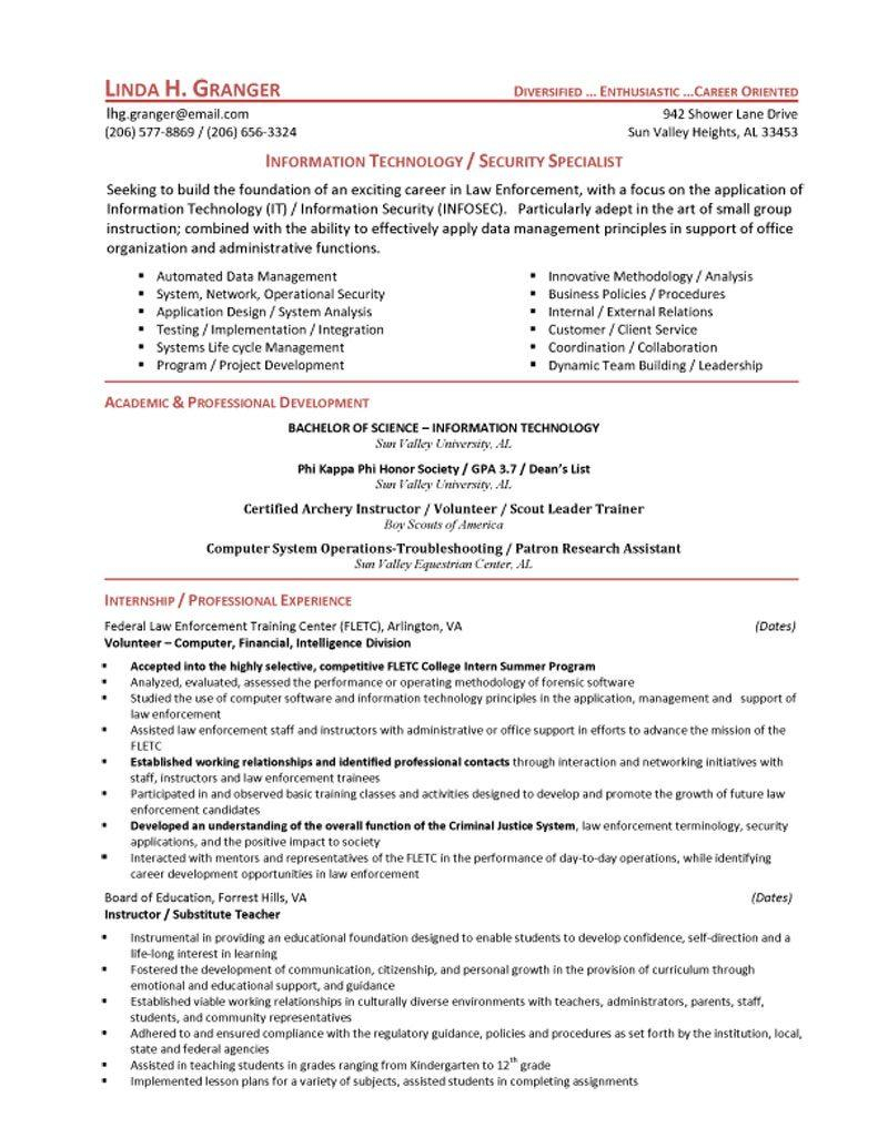 Information Technology Cover Letter Template - Security Ficer Resume Sample Lovely Grapher Resume Sample